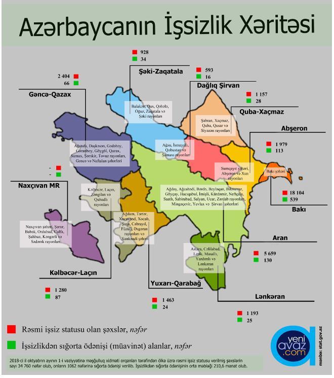 Azərbaycanın İşsizlik Xəritəsi - İNFOQRAFİKA