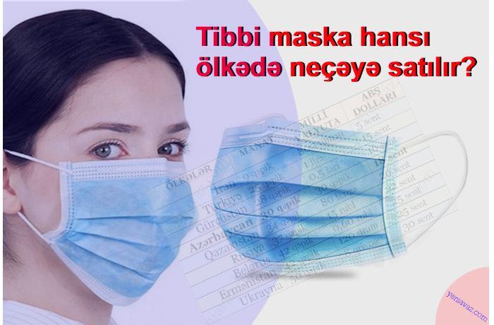 Tibbi maska hansı ölkədə neçəyə satılır? – SİYAHI + QİYMƏTLƏR