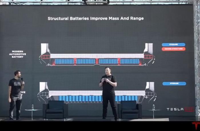 Tam elektrikli avtomobillərin qiyməti ucuzlaşacaq – VİDEO/FOTO