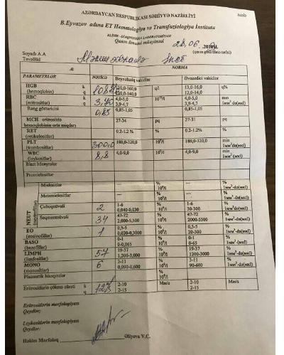 Mərkəzi Klinikada 1 Yasli Korpənin Analizində Dəhsətli Səhv Həkimləri Də Cas Bas Salan Laboratoriyalar